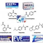解熱鎮痛剤の効果、作用機序、副作用について